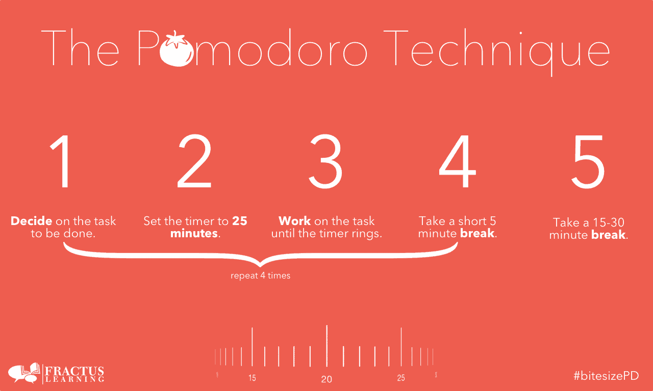 hollywood-work-from-home-apps-pomodoro